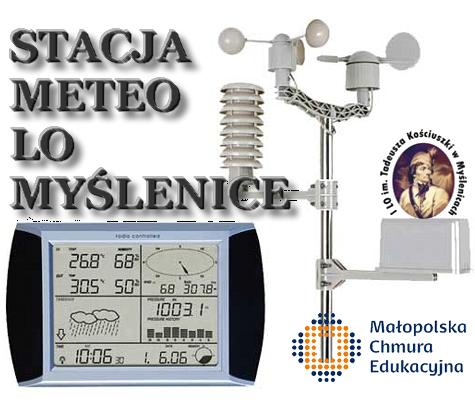Stacja meteo LO Myślenice
